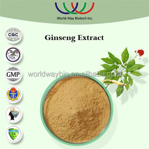 China FDA KOSHER HACCP manufacturer supply all types of ginseng plants,free sample 80% total ginsenosides UV ginseng extract