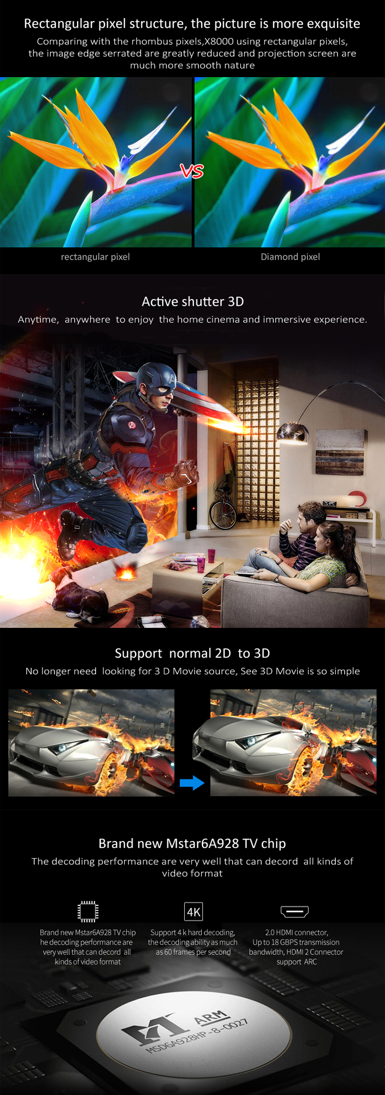 Best 2K 3d full hd 3d led android projector 1080p deals
