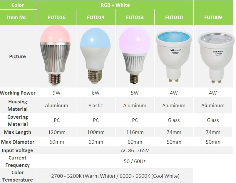 Philips Hue Lampen E14.Handy Change Atmosphere 5w E14 E27 Wifi Smart Control Rgbw Led Light