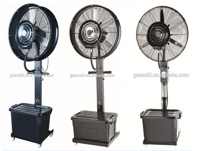 Types Of Industrial Fans : Centrifugal types of metal fan blades  industrial