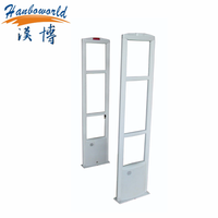 Alibaba China EAS system library anti-theft antenna door