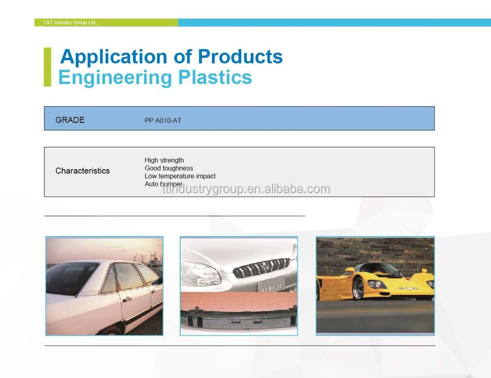 Factory PP+40% Talc Sell! Free sample Polypropylene material talc filled 40% modified PP for automobile accessory