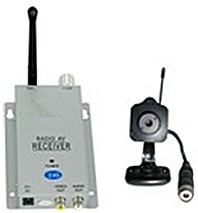 Built-in microphone CCTV 2.4G 100m long range wireless video transmitter receiver(SC-G03)