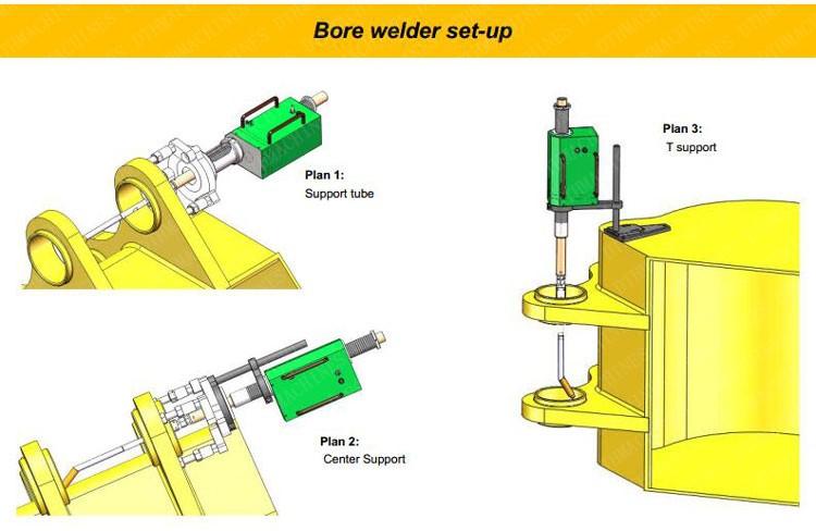 bore machine