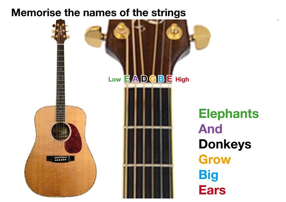 custom brand cheap price guitar string for sale buy bulk guitar string guitar string custom. Black Bedroom Furniture Sets. Home Design Ideas