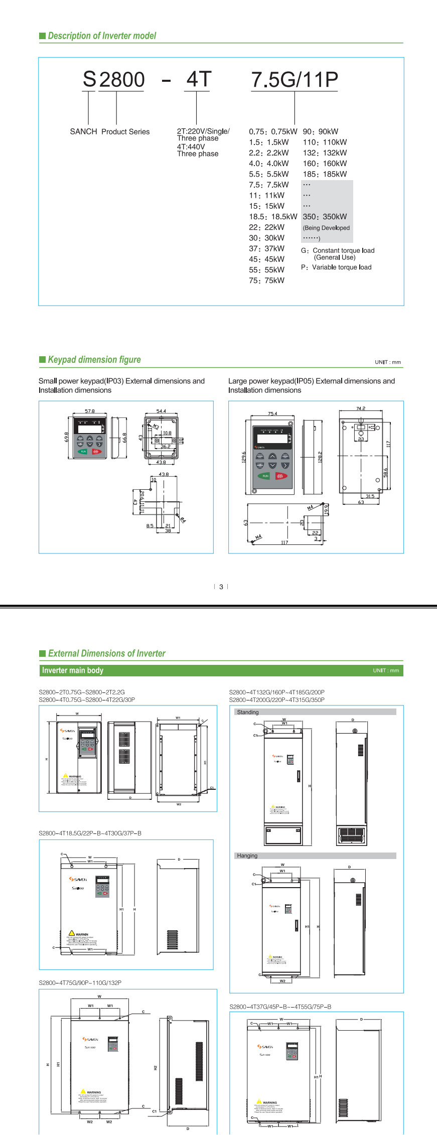 Sanch S2800 0.75kw~315kw sensorless vector control220v 380v ac variable frequency drive for induction motor
