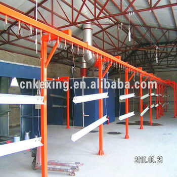2013 automatic paint line for wood
