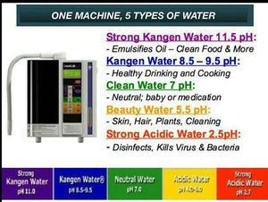 kangen water price list philippines