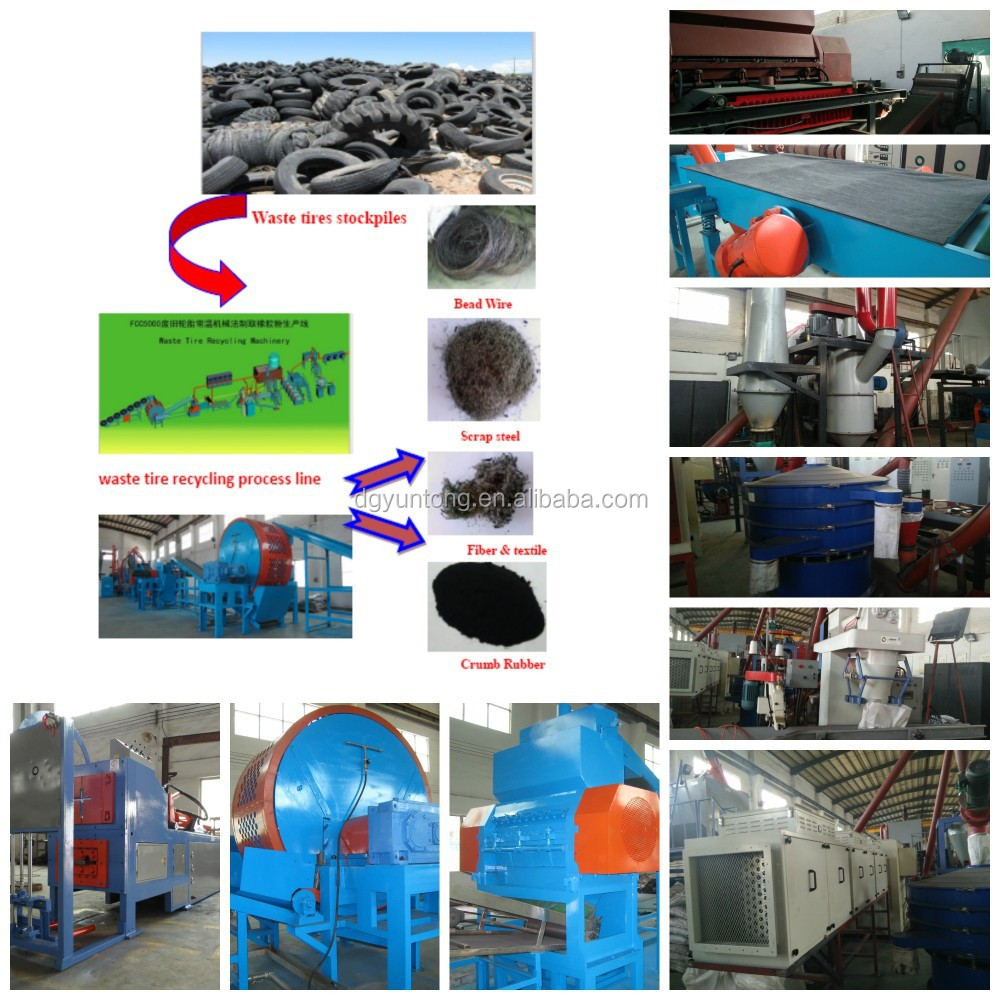 YUNTONG Brand waste tyre recycling machine/fiber separator /scrap steel separator