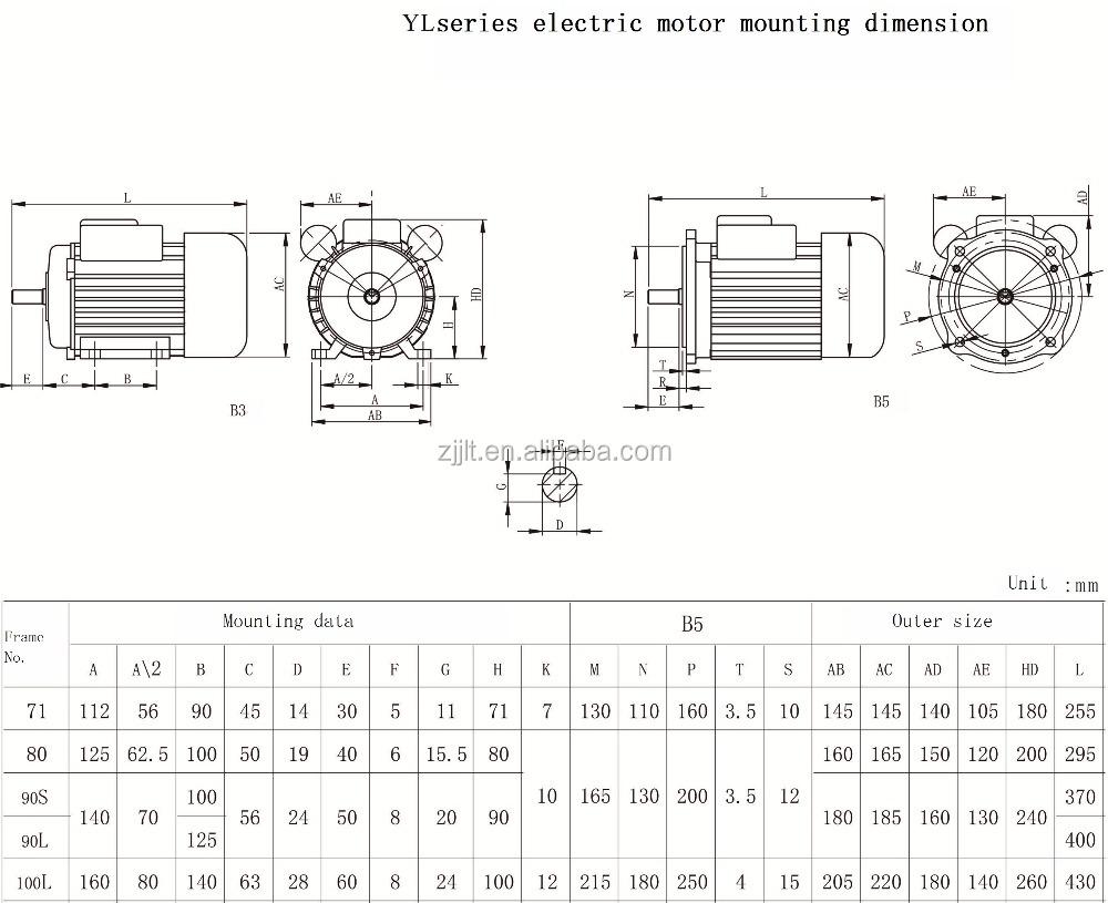 Basit ve etkili elektrik motoru üç fazlı 1.5kw Profesyonel