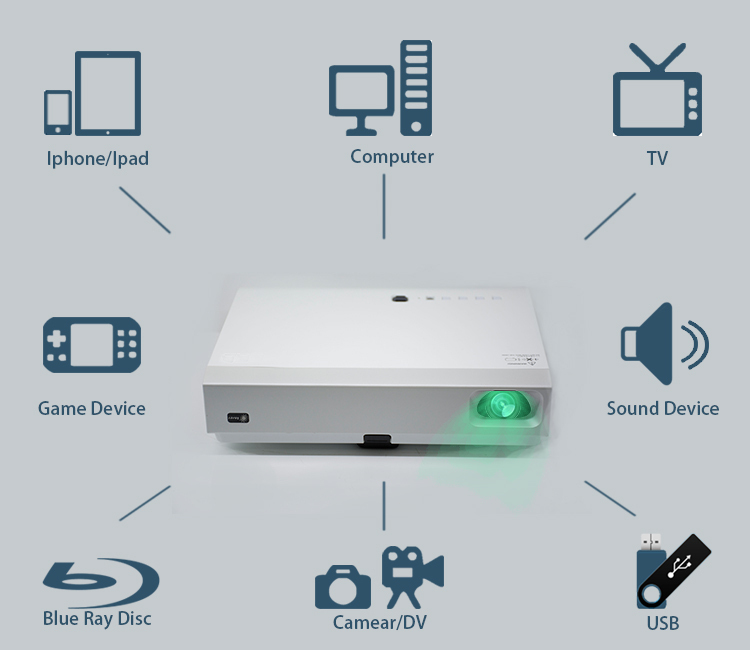 0d4f18e34afe80 Portable LED DLP 3D cinema Video Data Show projector china mobile phone