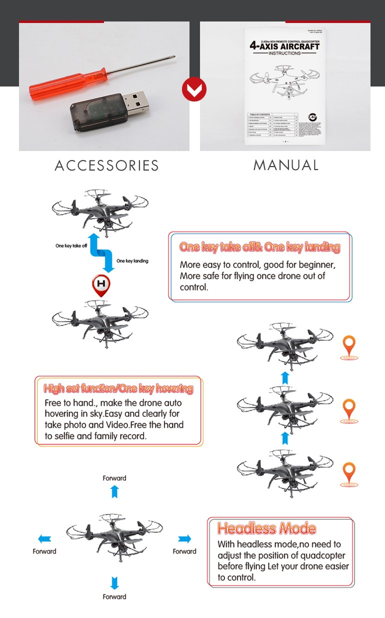 Br5 6 Axis Gyro 5 8g Controller Led Light Quadcopter Wifi Custom Drone With  Hd Camera - Buy Drone With Hd Camera,Drone Toy,Ufo Product on Alibaba com