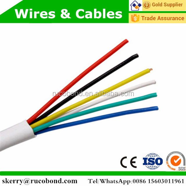 China Wires And Cables India Wholesale 🇨🇳 - Alibaba