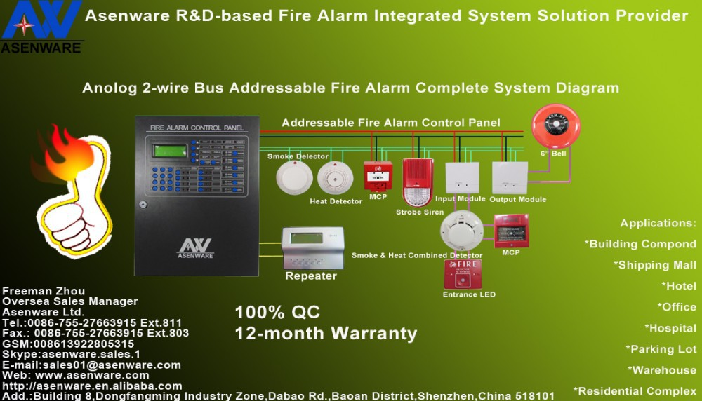 Professional addressable fire realtime alarm control panel with professional addressable fire realtime alarm control panel with extensive loop margin buy fire alarm systemfire alarmgent fire alarm system product on cheapraybanclubmaster Image collections
