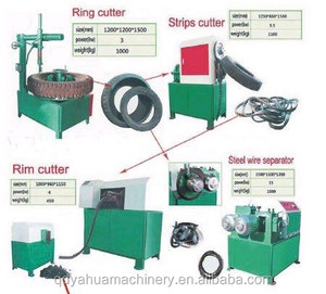 Low Investment Waste Tire Recycling Line/Rubber Powder Making Machine/Reclaimed Rubber Machine