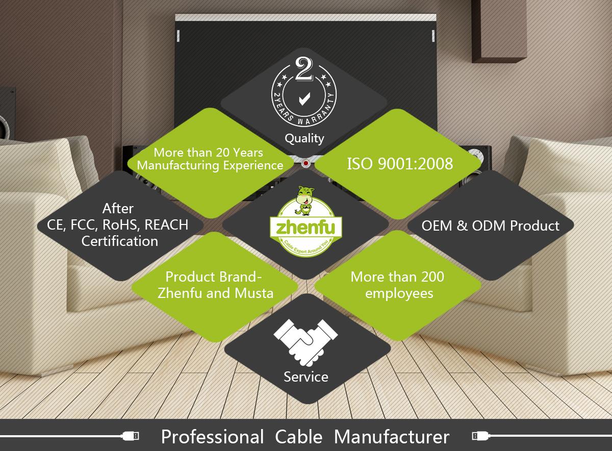 Zhongshan Zhenfu Electronics Co Ltd Hdmi Cable Av Kabel Vga Monitor Lcd Led Bagus Dan  Male To