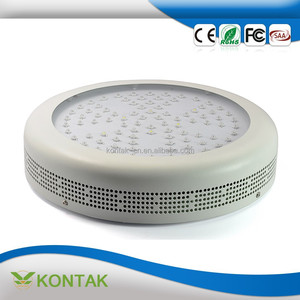 Current Led Plants, Current Led Plants Suppliers and Manufacturers