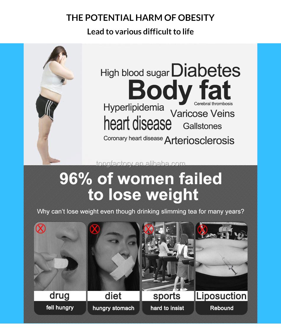 Garcinia Kamogia Krim Ekstrak Anti Selulit, Krim Penurun Berat Badan, Krim Pelangsing Efektif untuk Diet