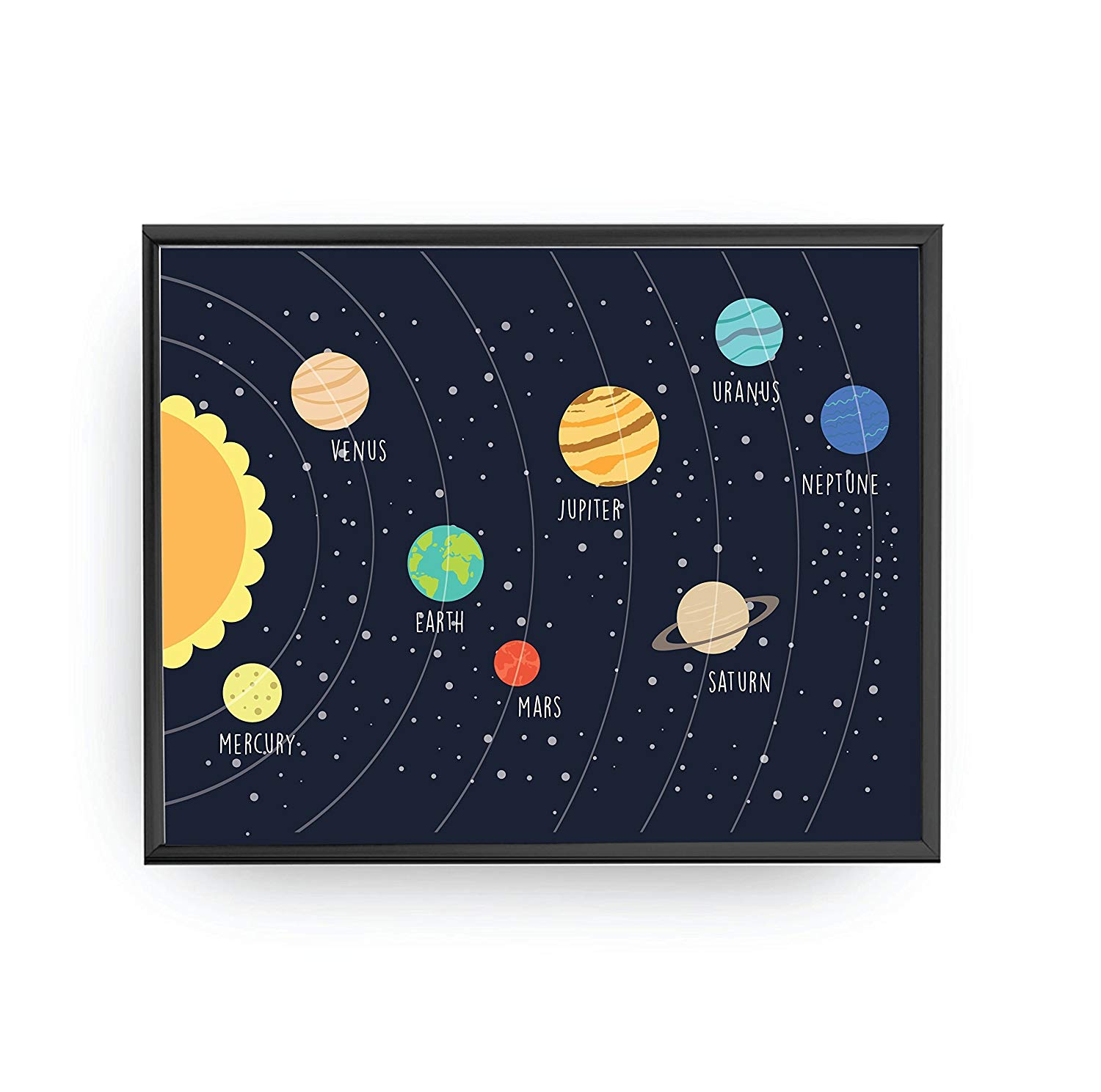 solar system vertical line pics about space - HD1500×1489