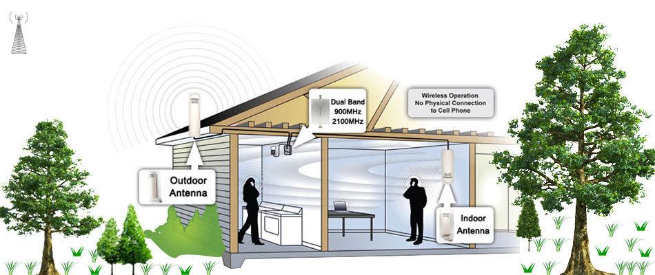 2.4G MIMO wifi signal booster Sunhans 1000mw wifi amplifier with  2T2R omni antennas