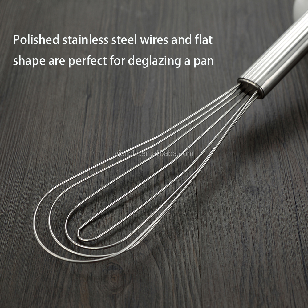 Wire Whisk Flat Egg Beater, Wire Whisk Flat Egg Beater Suppliers and ...