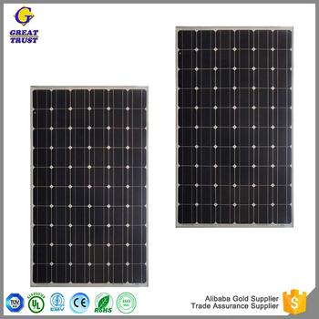 Professional 15v Solar Panel The Lowest Price Solar Panel Sun Panel Solar Buy 15v Solar Panel The Lowest Price Solar Panel Sun Panel Solar Product On Alibaba Com