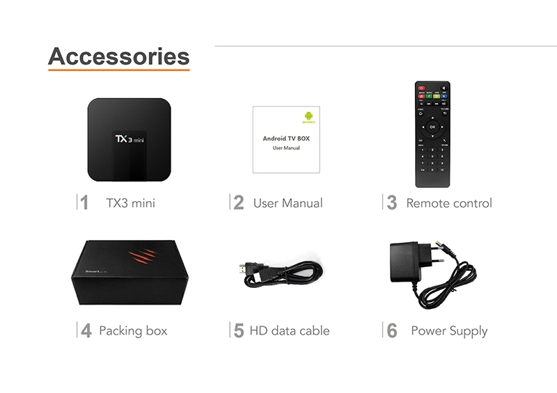 Newest Android 7 1 TV Box Amlogic S905W 4K Media Player TX3