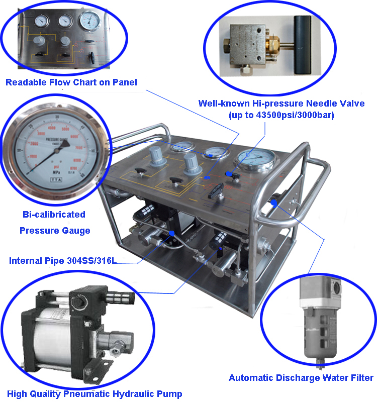 Portable Pneumatic Hydrotest Pump Testing Machine, View hydraulic pump,  Weiyun Product Details from Chongqing Weiyun Technology Development Co ,  Ltd
