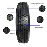 Buy TRANSKING Truck Tire Wholesale 1200r24 1200r20 315 80 r 22.5 ...