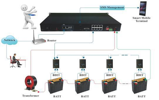House Battery Monitoring : Battery monitoring system for lead acid vrla