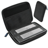 Custom portable and eco-friendly zipper bags essential EVA tool case for ipad