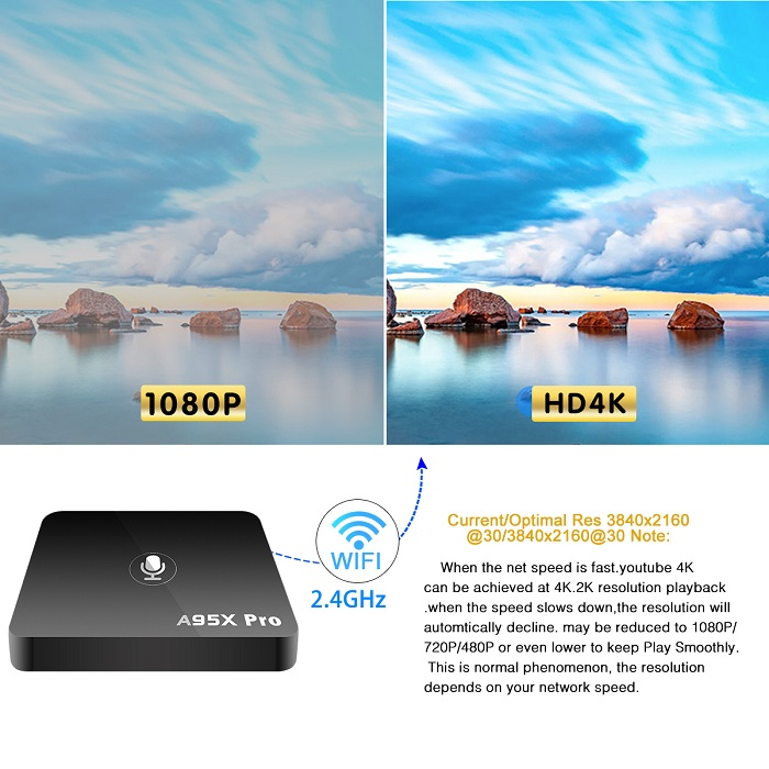 A95X-Pro firmware update android smart tv box play store app free download