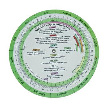 Pregnancy Due Date Calculator & Bmi Calculator Wheel - Buy Pregnancy  Calculator,Pregnancy Wheel,Pregnancy Due Date Calculator Product on  Alibaba com