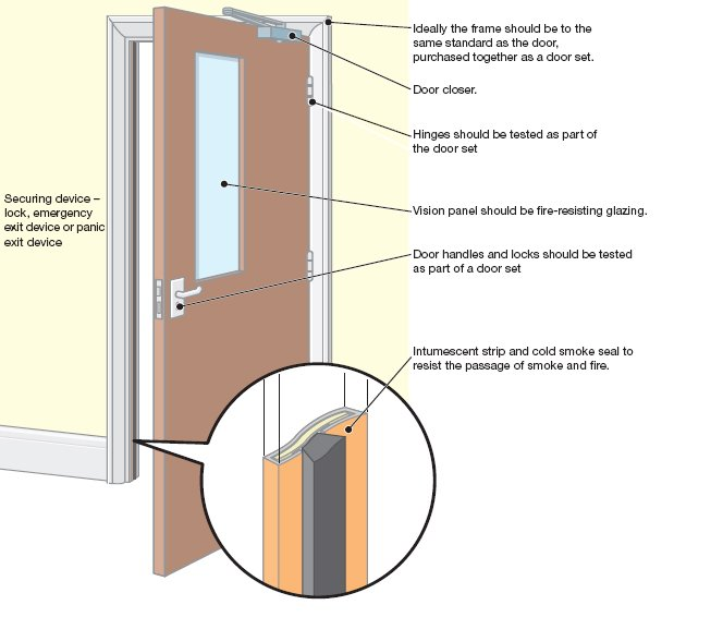 Teak Wood Main Door Designs Door Mat With Smart Door Lock - Buy Teak Wood  Main Door Designs,Door Mat,Smart Door Lock Product on Alibaba com