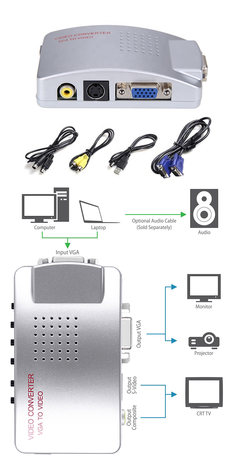 made china Hot Selling Computer Laptop PC VGA to TV AV RCA S-Video Converter Adapter Box DAC ( digital analogue converter )