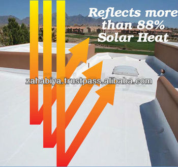 Reflective Roof Coating -