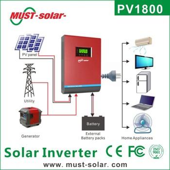 Sp Pg Worden as well Slide moreover Fig Dcdc Block Microinverter further Delta Hybrid E System Diagram Rgb also Grow  munity Solarinstall. on solar micro inverter diagram