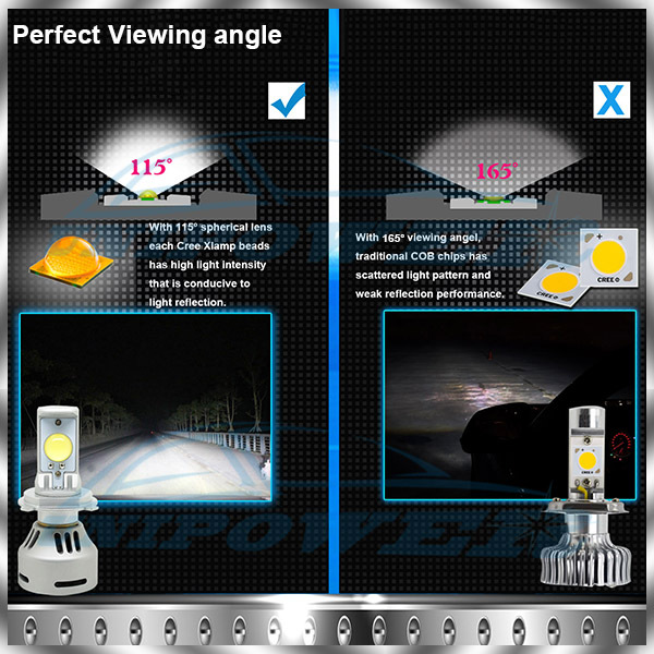 New Production G5 Car Led Headlight Kit With Cree Or Philips Chip ...