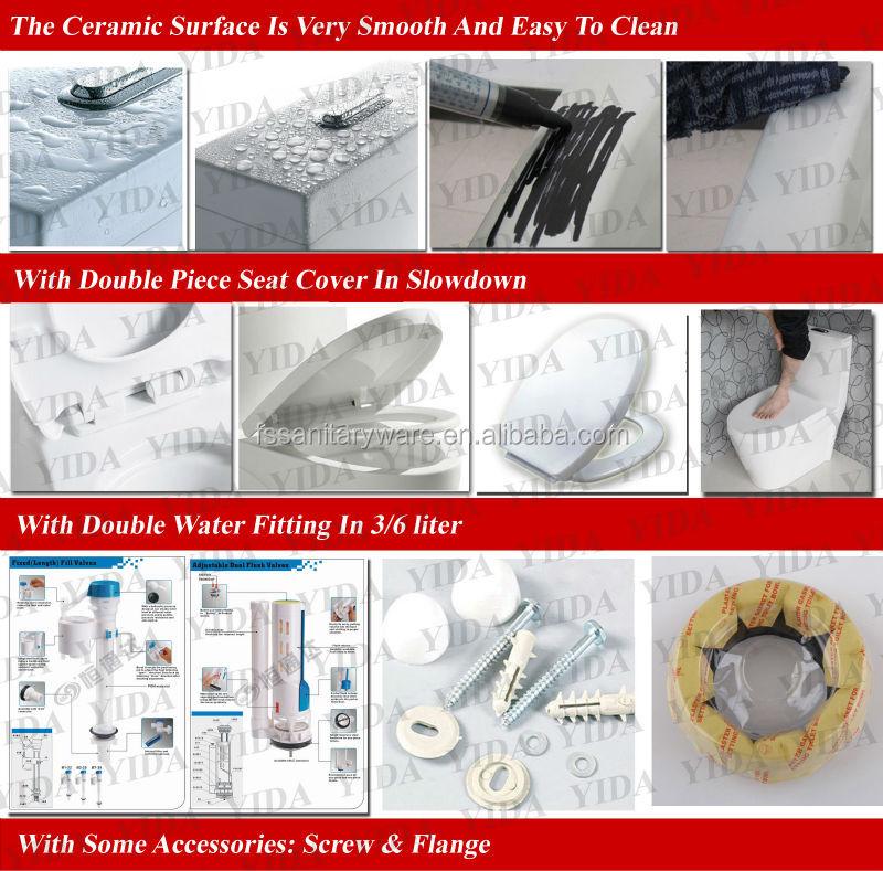 Types Toilet Flushing Mechanisms Cera Toilet Seat Ceramic
