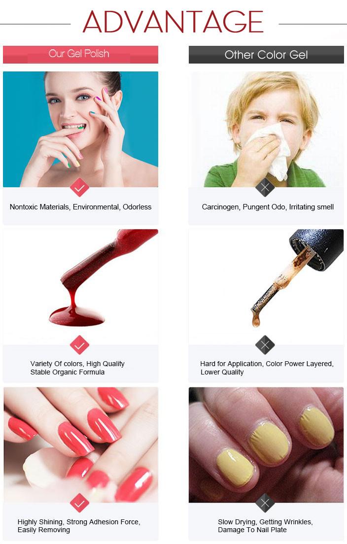 Hot Selling 610 Kleuren Felice merk Gel Kleur 15 ML Witte Fles Fabriek Prijs Nieuwe Producten Gekleurde Uv Gel Nail polish