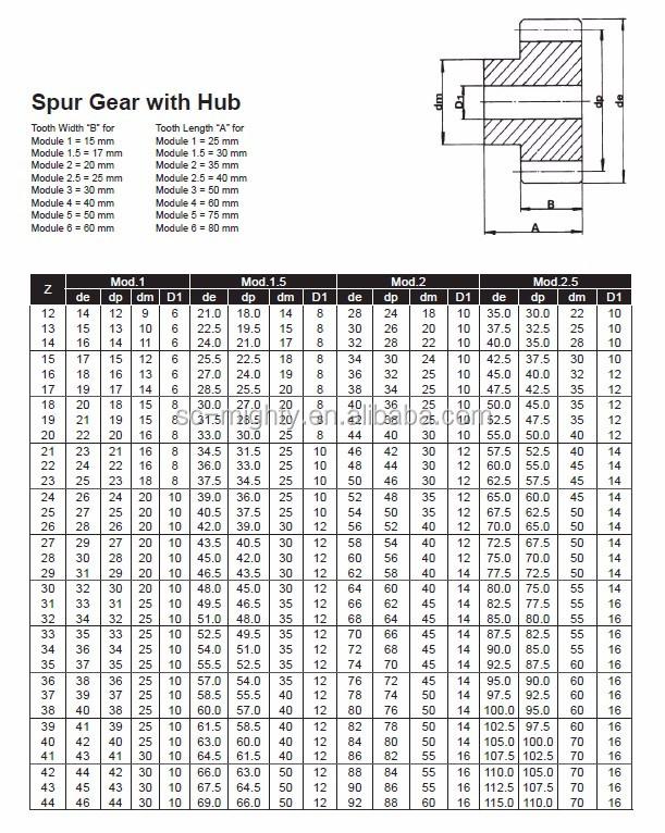 Calculator Module Spur Gear For Spur Gear Catalog - Buy Module Spur  Gear,Spur Gear Calculator,Spur Gear Catalog Product on Alibaba com