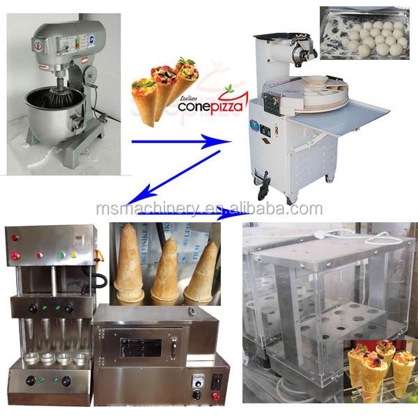 pizza kiosk machine