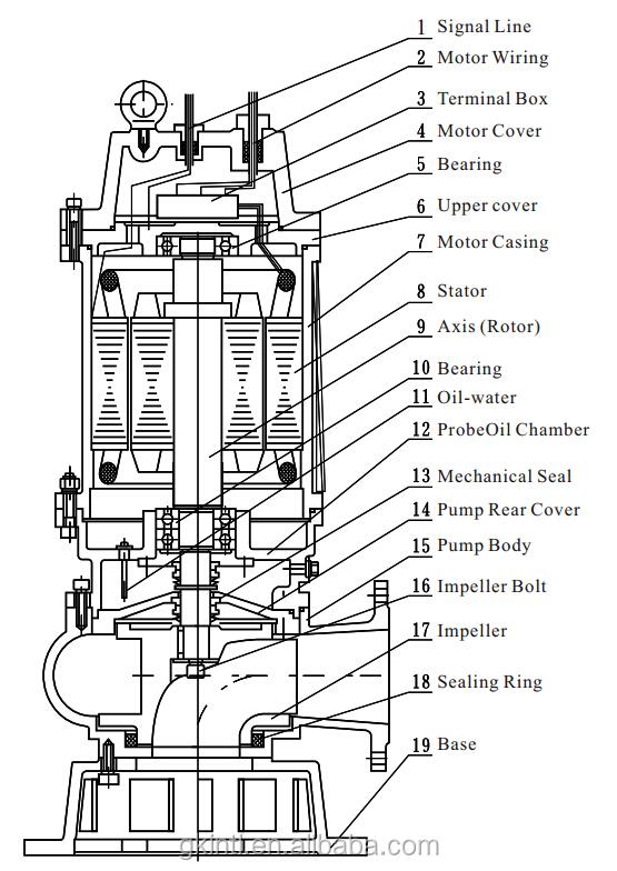 clearwater pump wiring diagram high pressure car wash water pump price philippines motor ...