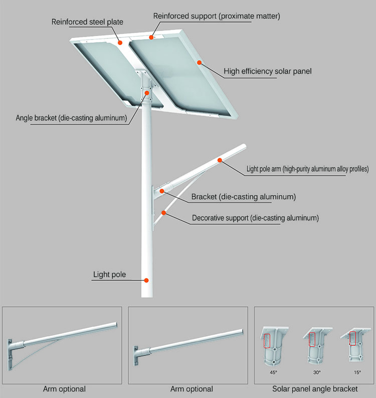 China factory cheap price of dc solar power led street light
