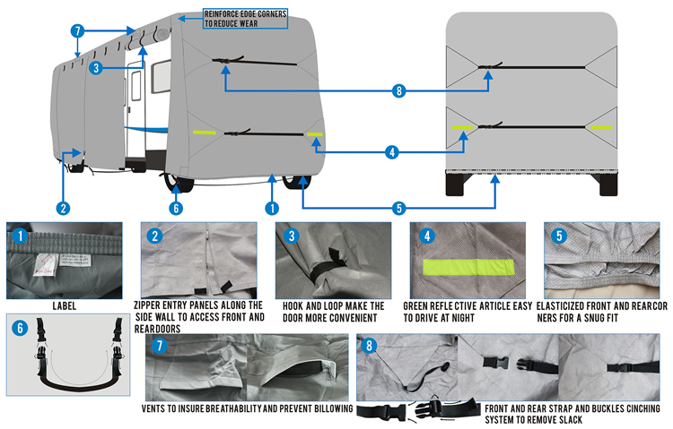 All weather protection Travel Trailer Cover Class A RV cover