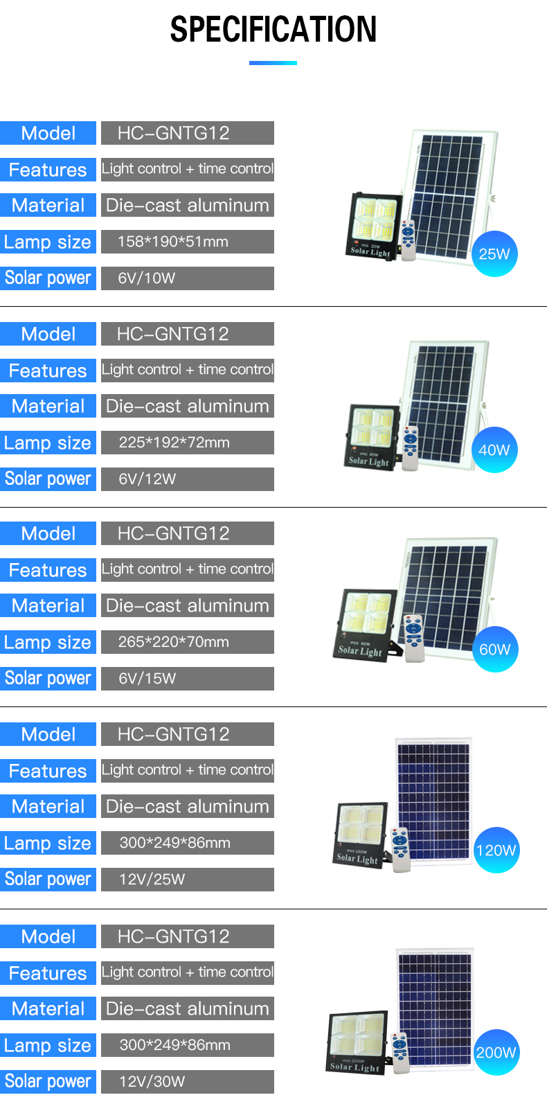 HIGH CLASS patent products smart factory portable IP65 outdoor aluminum SMD 25w 40w 60w 120w 200w solar led flood light