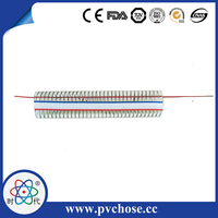 Best products for import food grade hose , pvc flex duct , steel wire hose