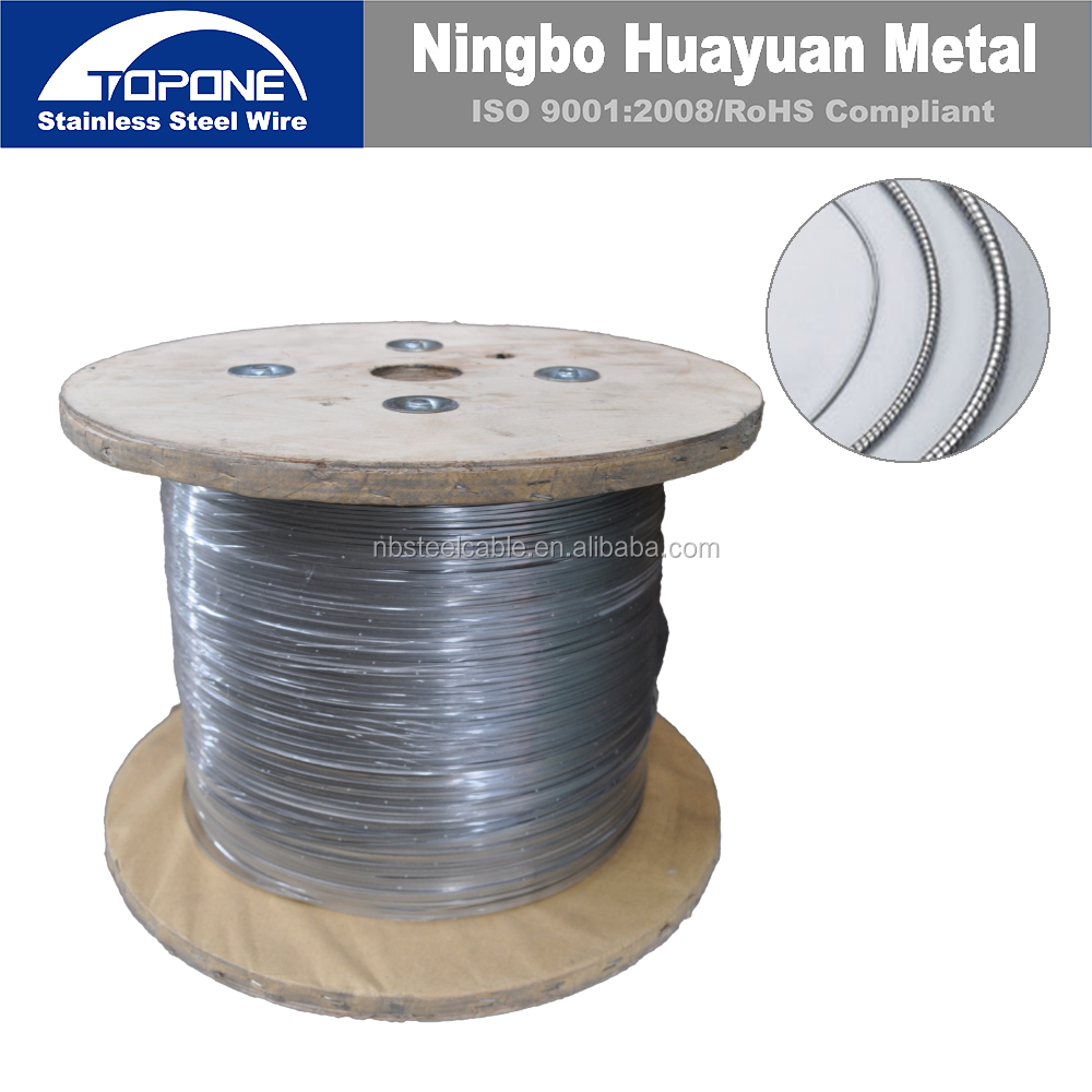 Spring Flat Steel Wire Wholesale, Steel Wire Suppliers - Alibaba