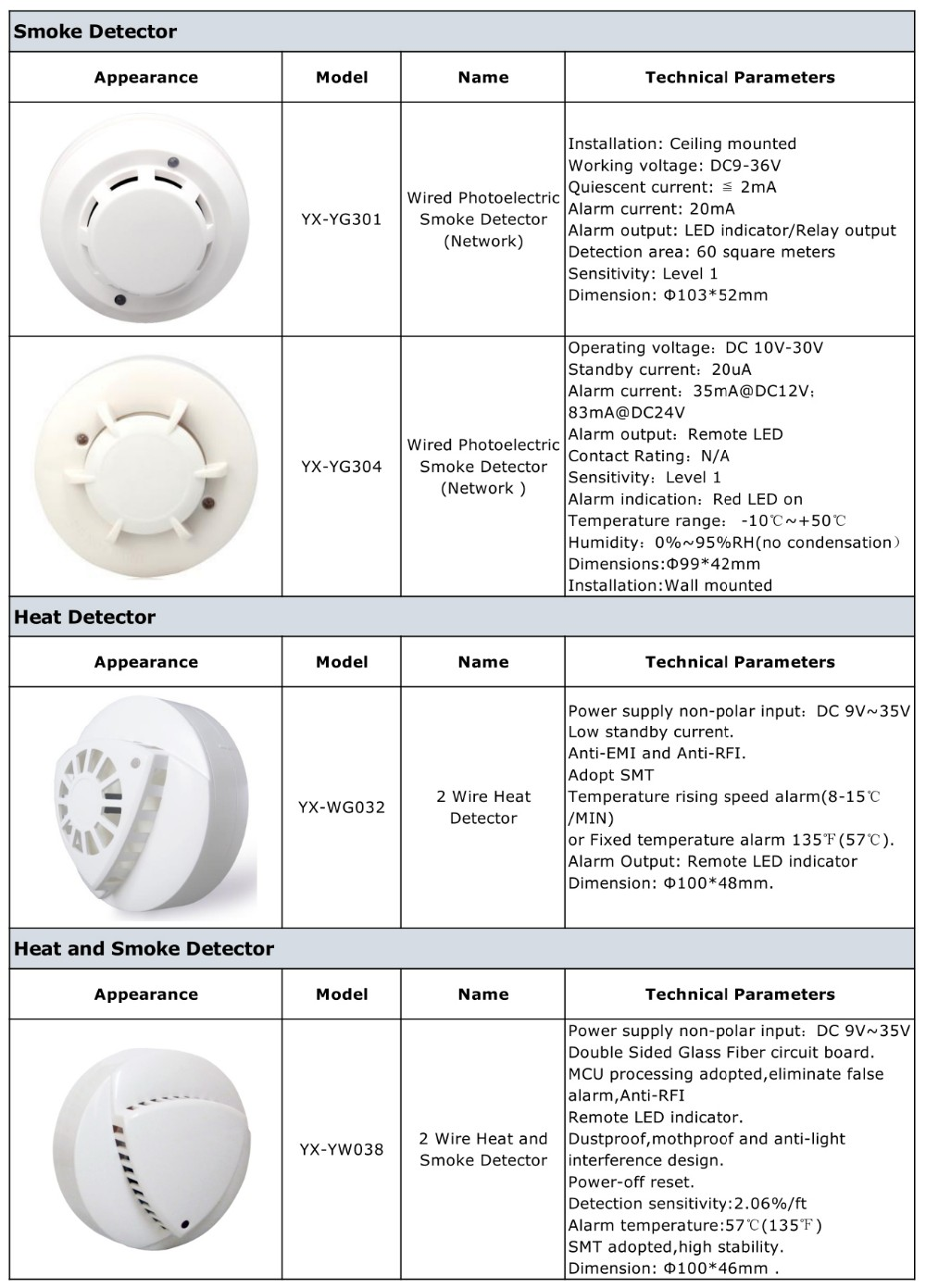 Facp 4 6 8 16 Zone Fire Alarm Panel Conventional Control 2wire Smoke Detector Wiring Diagram Accessories Optional