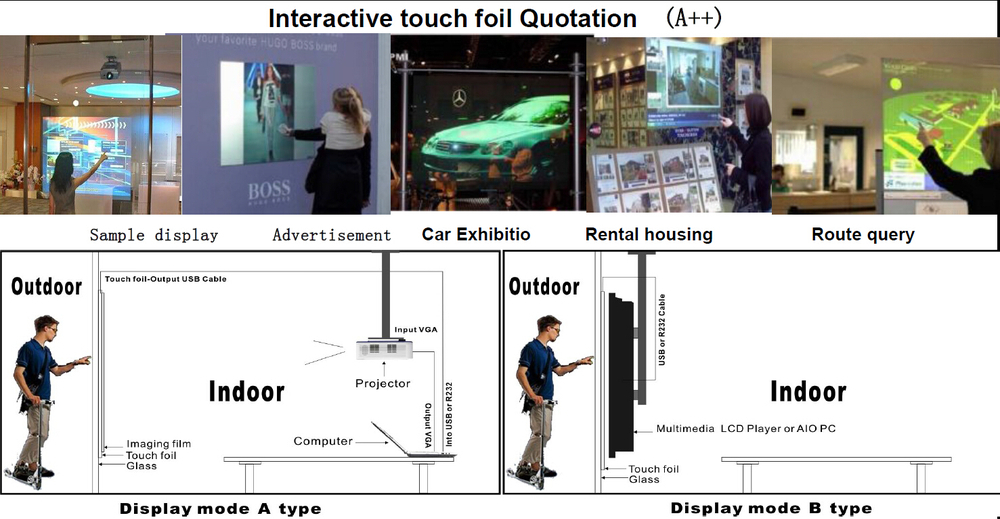 "92"" Multi touch Interactive Touch screen Foil ,interactive projection usb lcd touch screen foil/film"